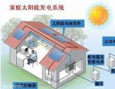 家庭小型太阳能光伏发电系统